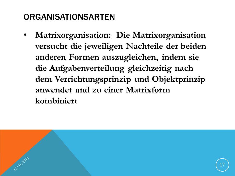 Organisationsarten