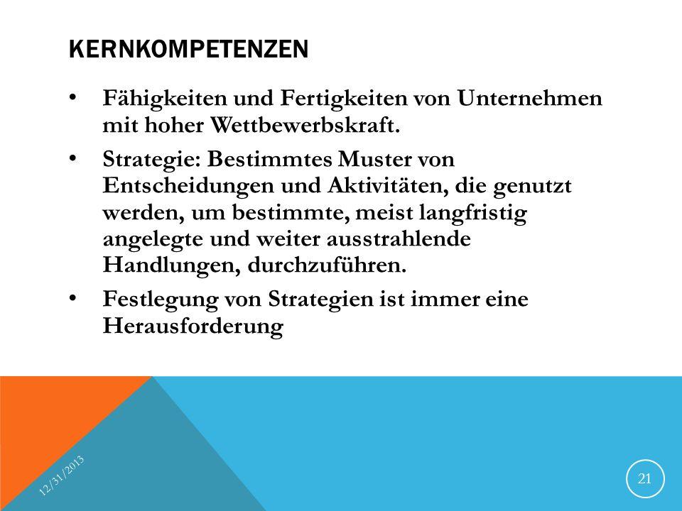 KernkompetenzenFähigkeiten und Fertigkeiten von Unternehmen mit hoher Wettbewerbskraft.