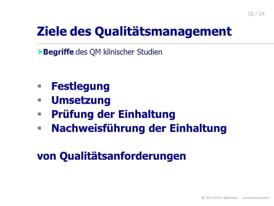 Ziele des Qualitätsmanagement