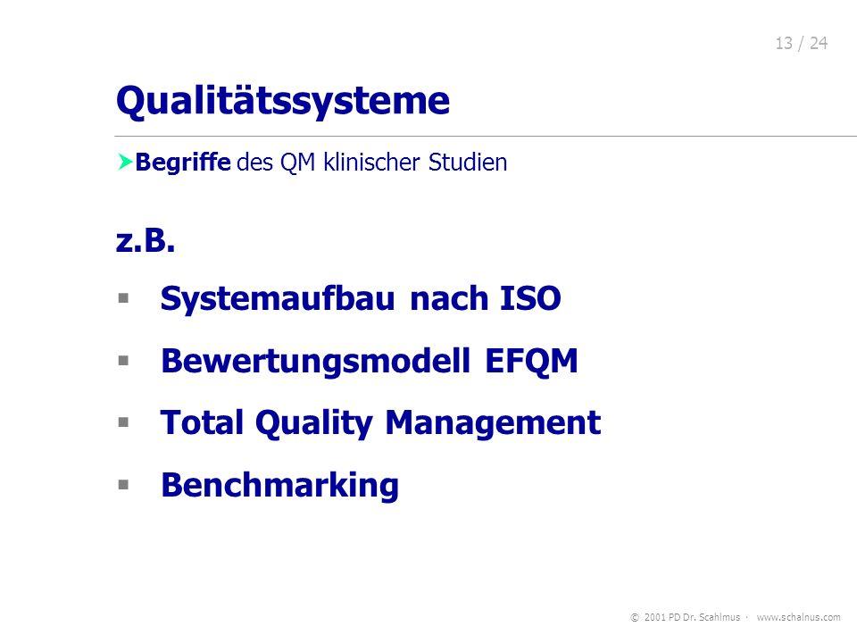 Qualitätssysteme z.B. Systemaufbau nach ISO Bewertungsmodell EFQM