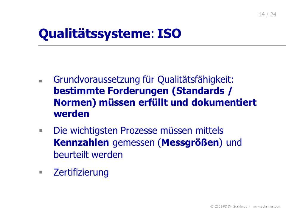 Qualitätssysteme: ISO
