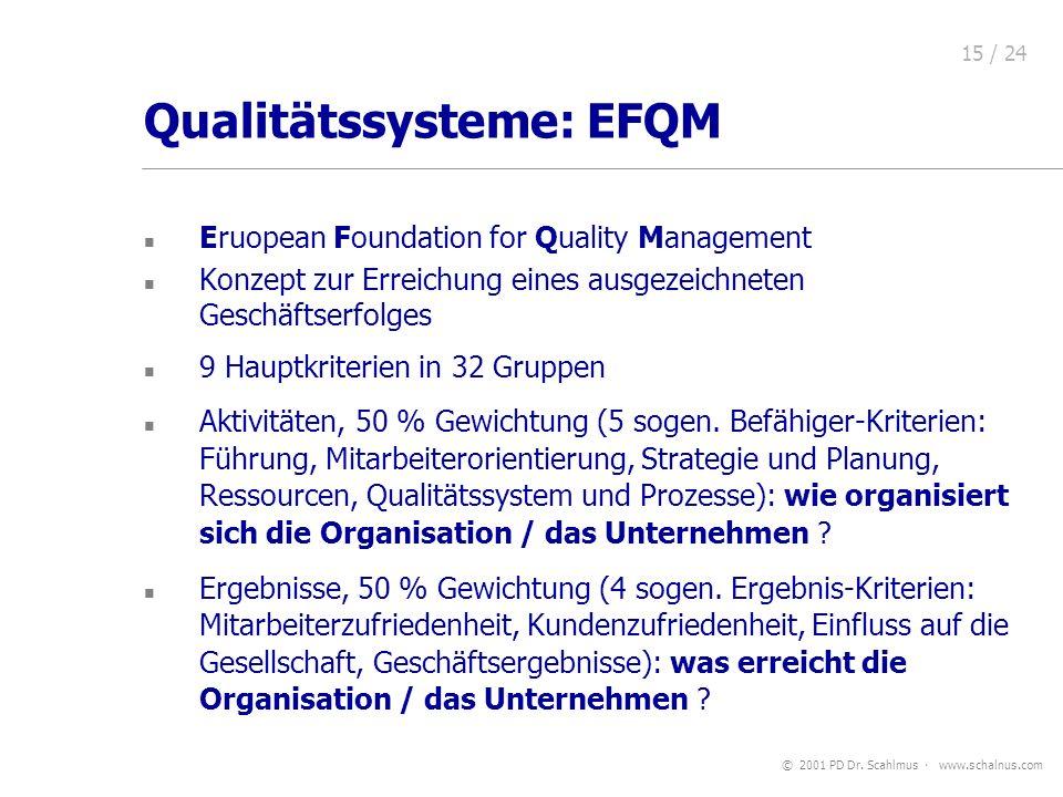 Qualitätssysteme: EFQM