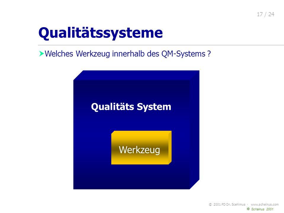 Qualitätssysteme Qualitäts System Werkzeug