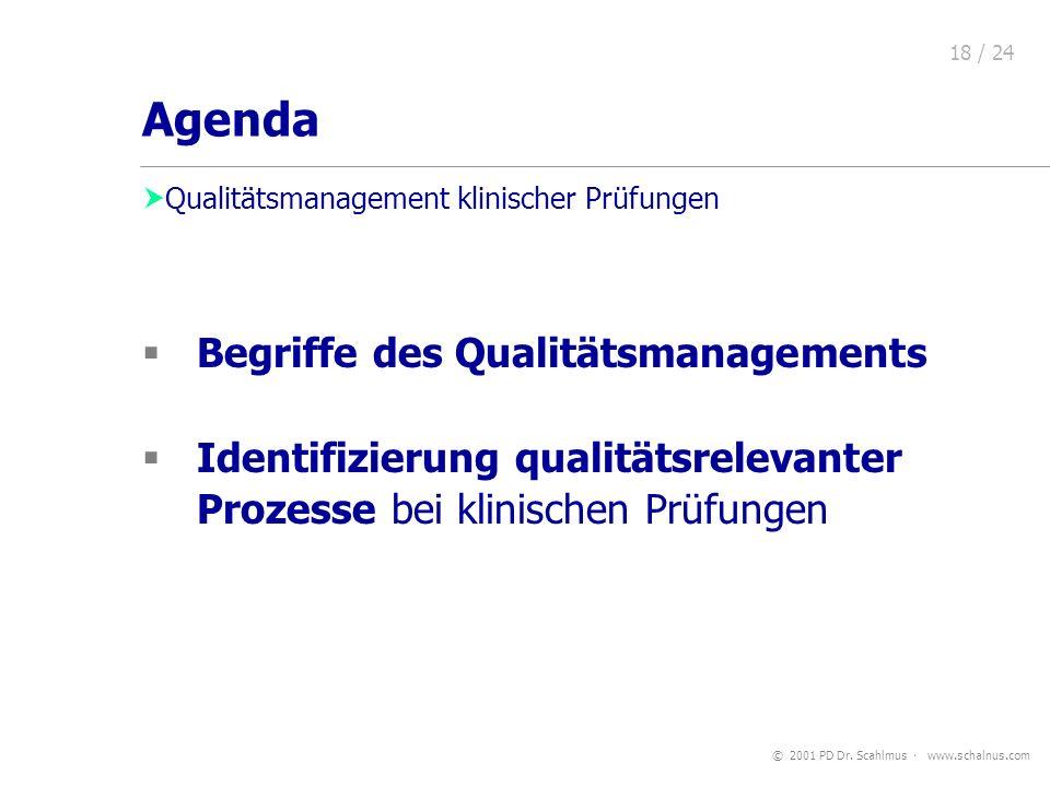 Agenda Begriffe des Qualitätsmanagements