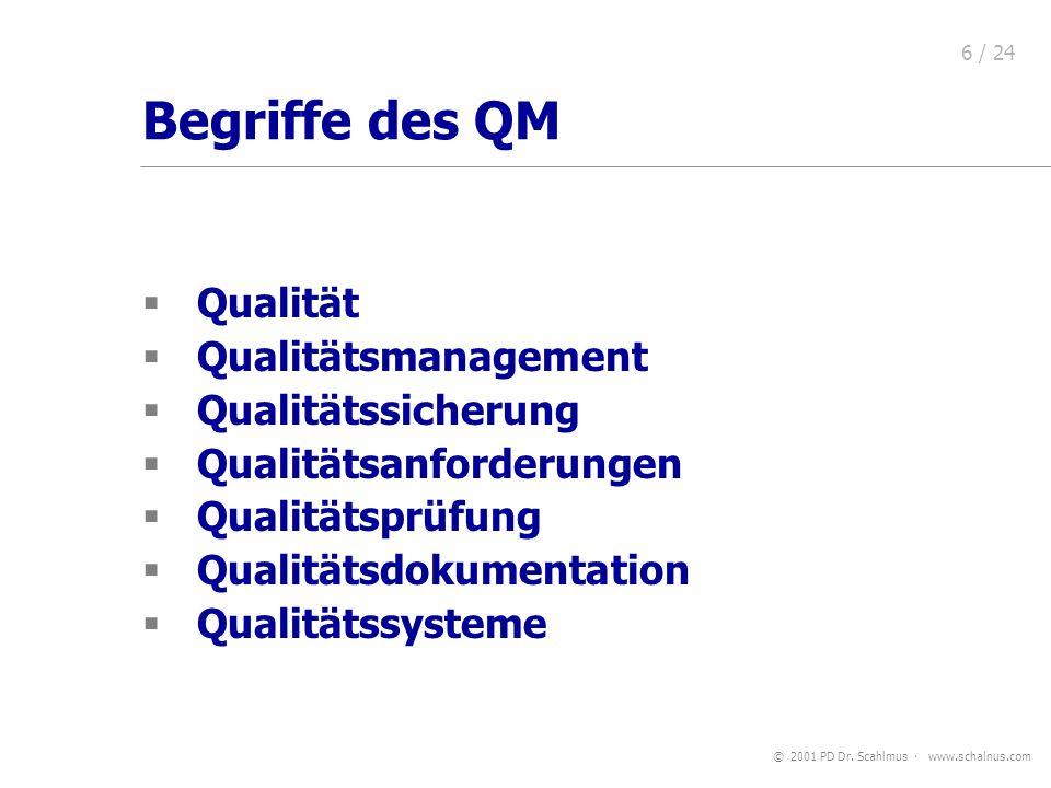 Begriffe des QM Qualität Qualitätsmanagement Qualitätssicherung