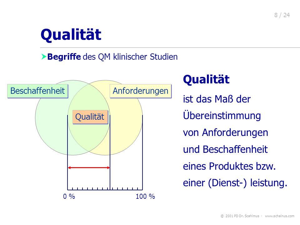 Qualität Qualität ist das Maß der Übereinstimmung von Anforderungen