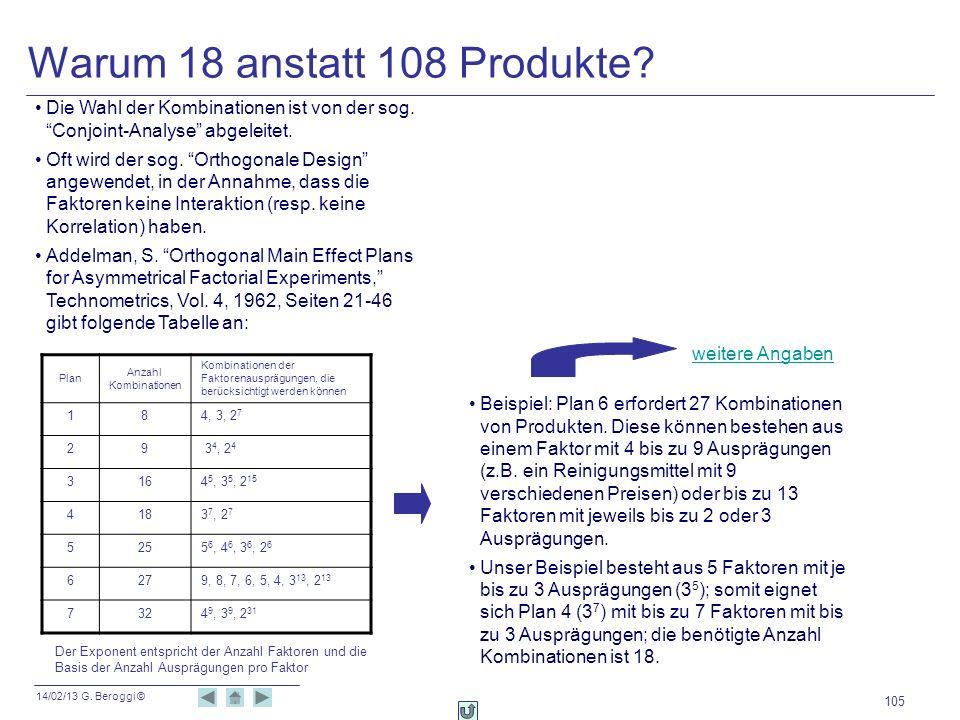Warum 18 anstatt 108 Produkte