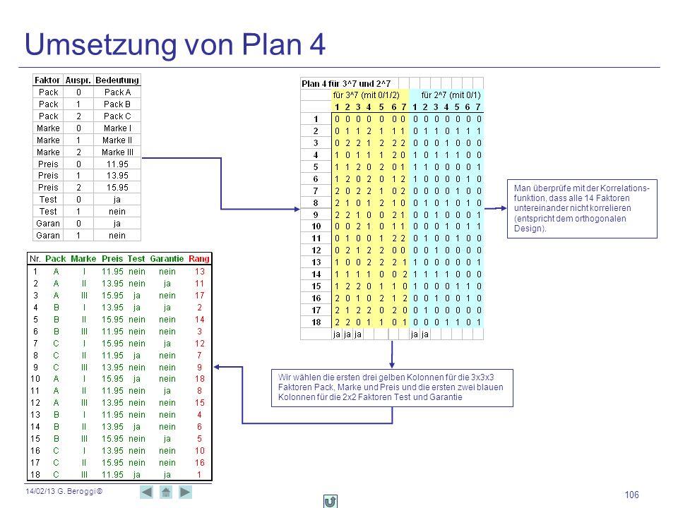 Umsetzung von Plan 4