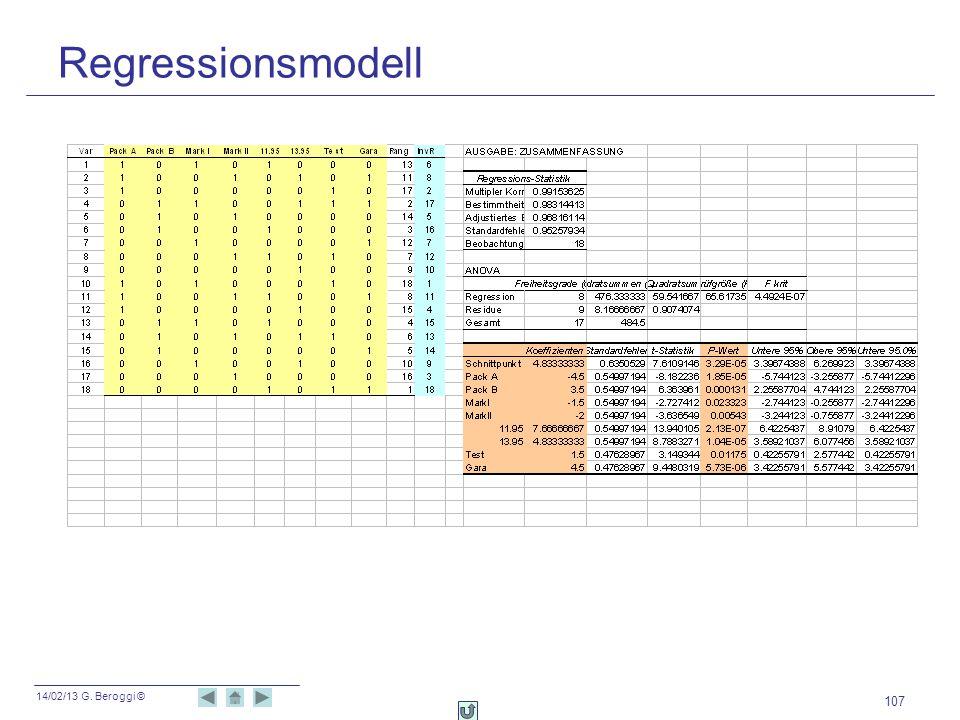 Regressionsmodell