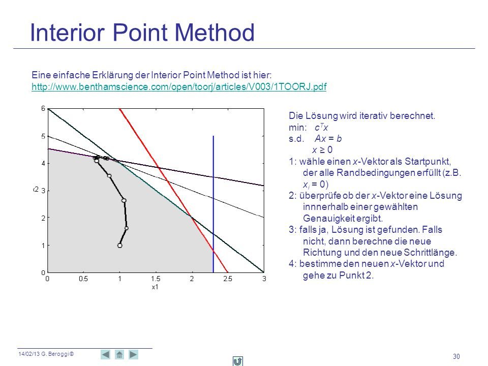 Interior Point Method Eine einfache Erklärung der Interior Point Method ist hier: http://www.benthamscience.com/open/toorj/articles/V003/1TOORJ.pdf.