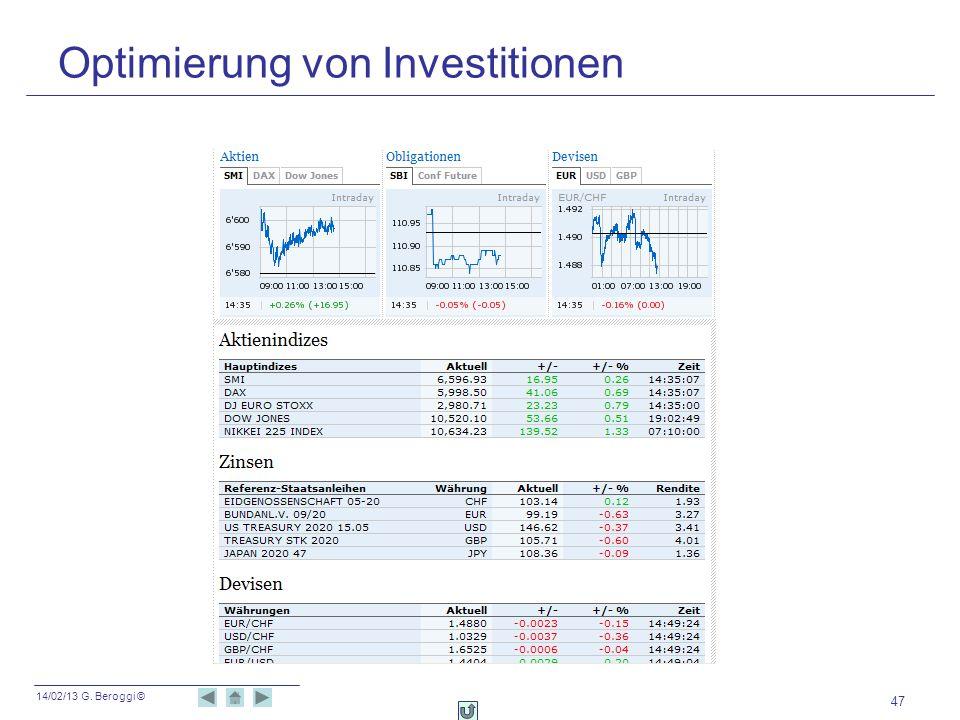Optimierung von Investitionen