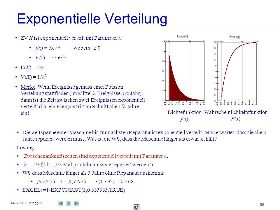 Exponentielle Verteilung