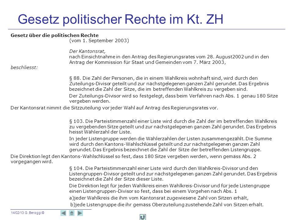 Gesetz politischer Rechte im Kt. ZH