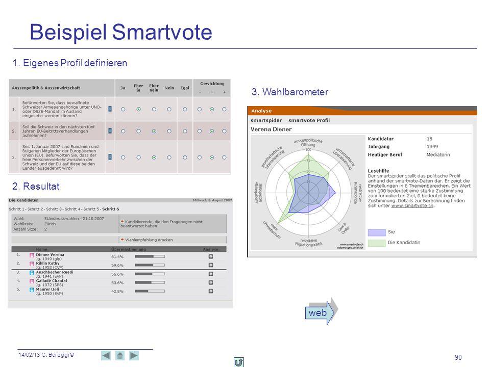 Beispiel Smartvote 1. Eigenes Profil definieren 3. Wahlbarometer