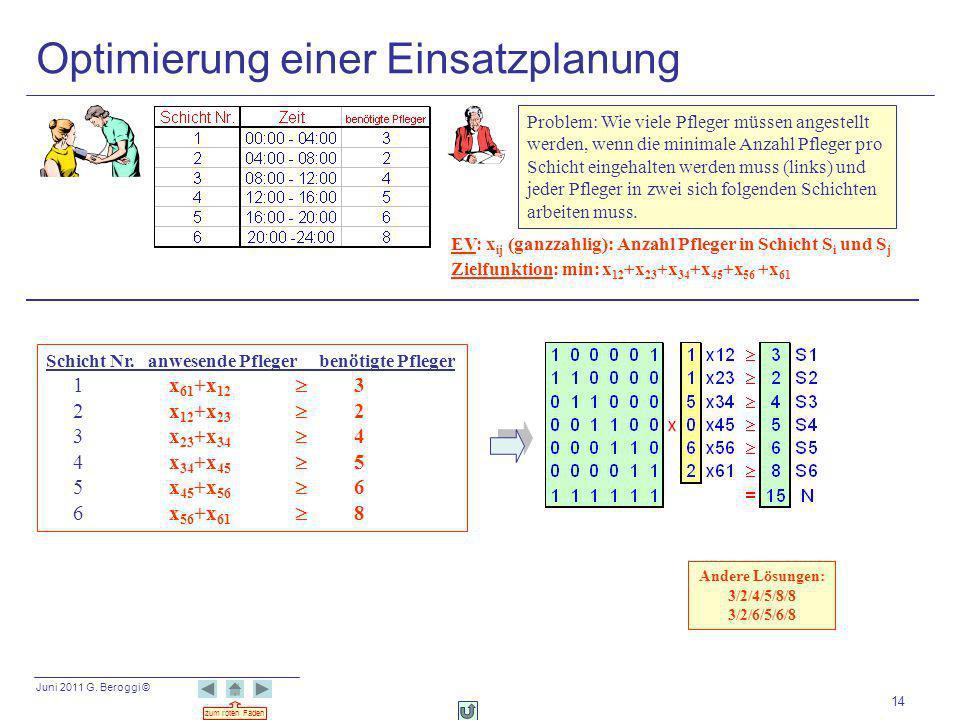 Optimierung einer Einsatzplanung