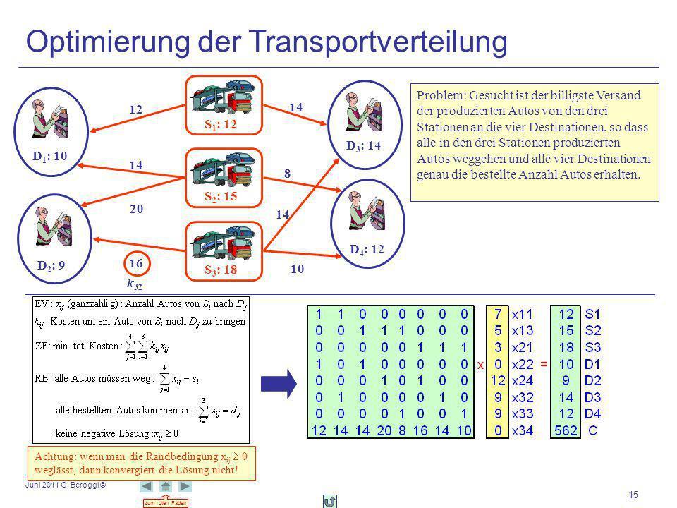 Optimierung der Transportverteilung
