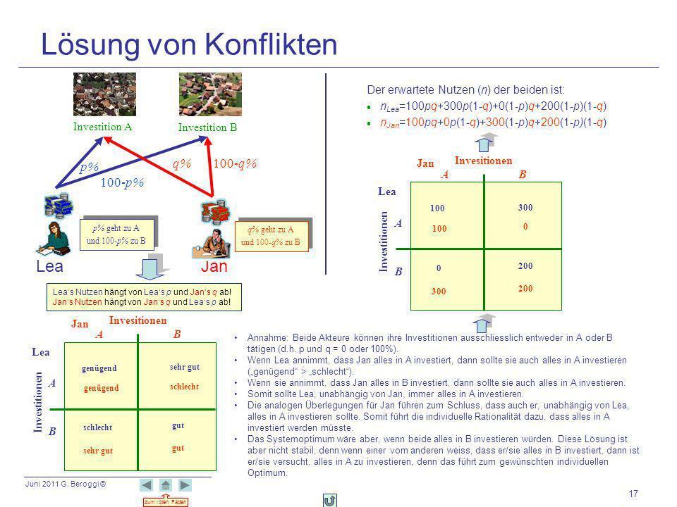 Lösung von Konflikten Lea Jan q% 100-q% p% 100-p%