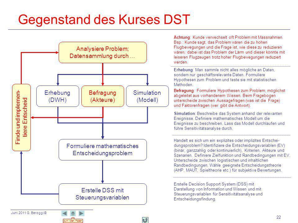Gegenstand des Kurses DST