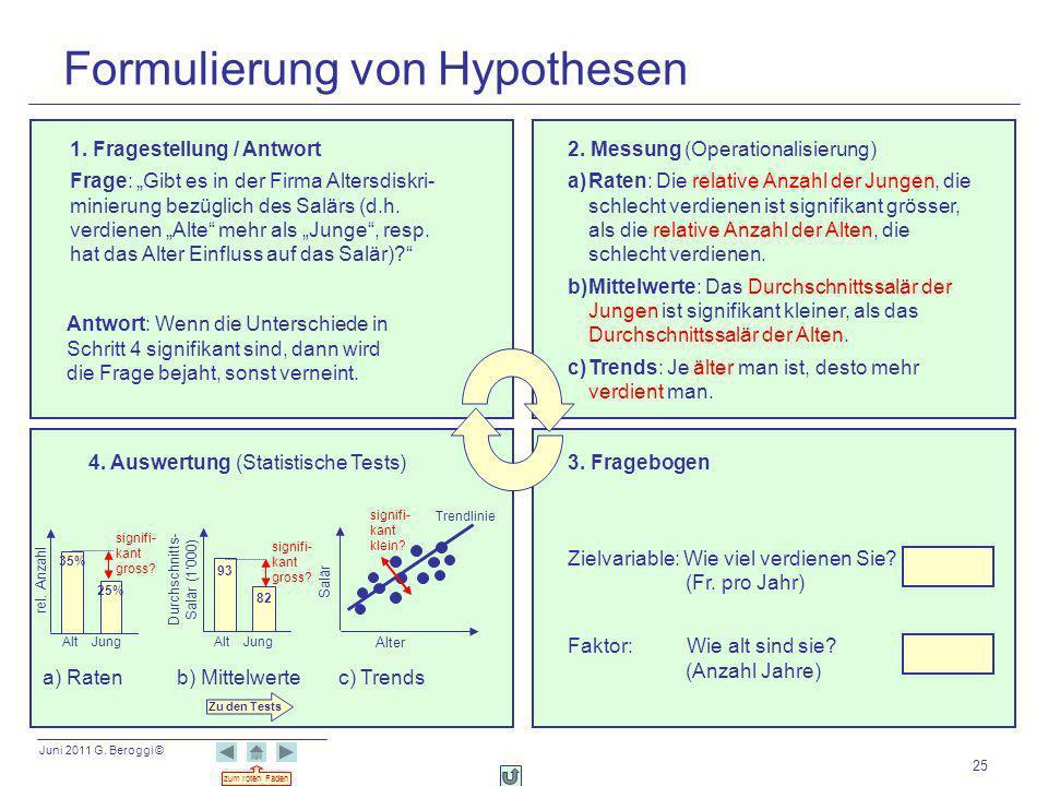 Formulierung von Hypothesen