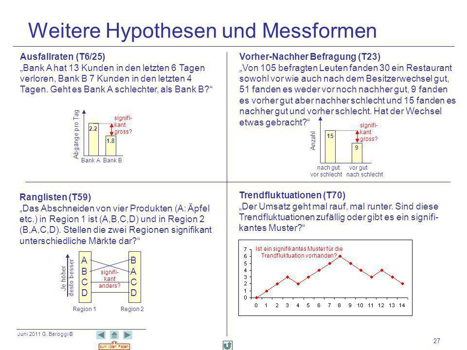 Weitere Hypothesen und Messformen