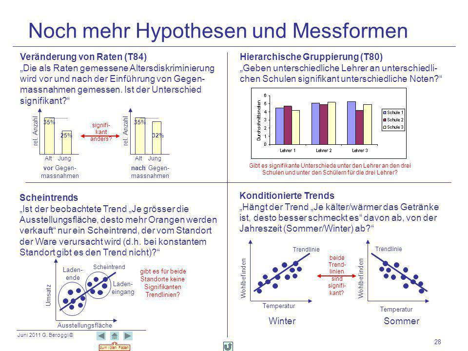 Noch mehr Hypothesen und Messformen