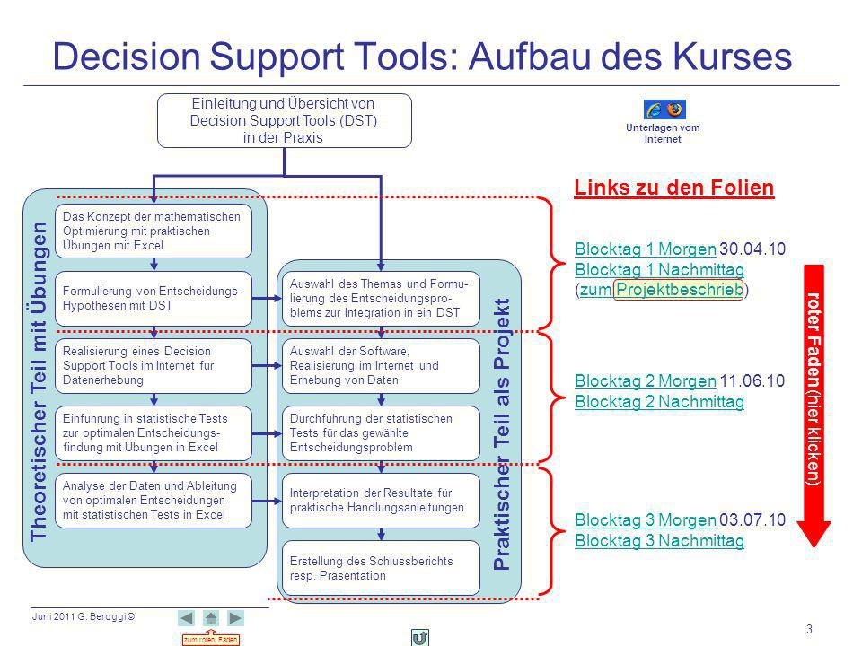Decision Support Tools: Aufbau des Kurses