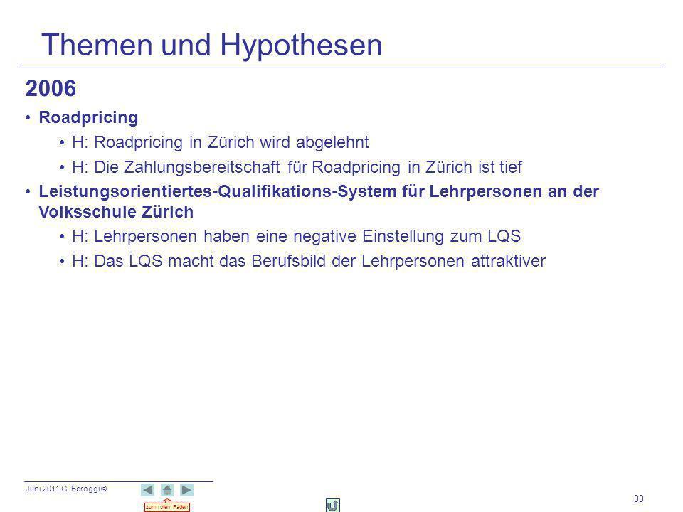 Themen und Hypothesen 2006 Roadpricing