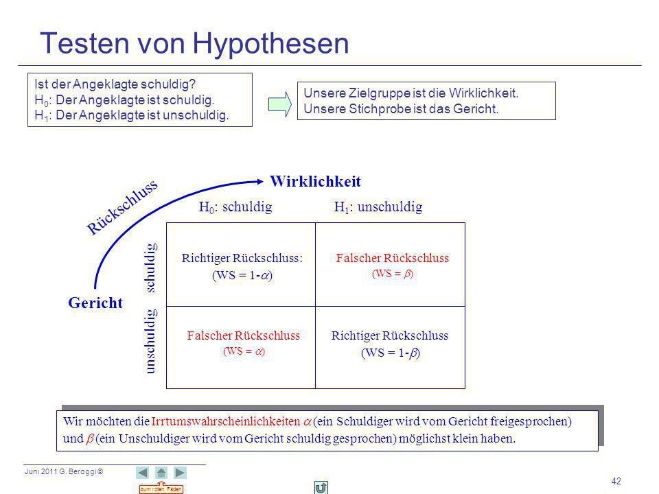 Testen von Hypothesen Wirklichkeit Rückschluss Gericht