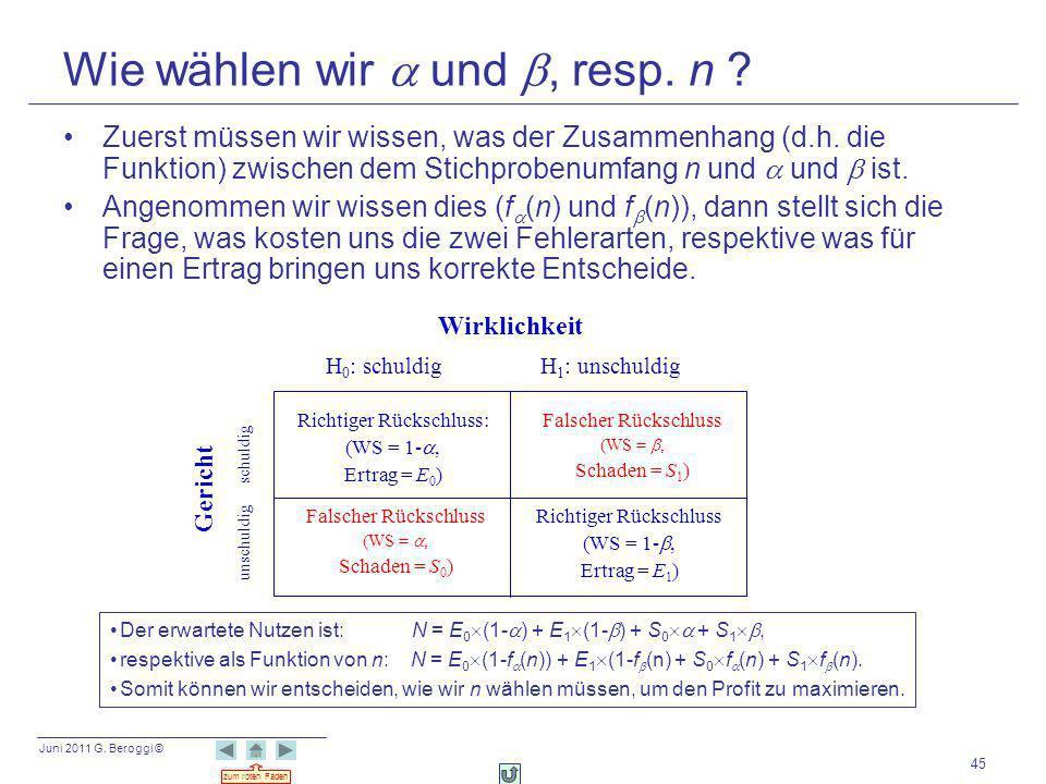 Wie wählen wir a und b, resp. n