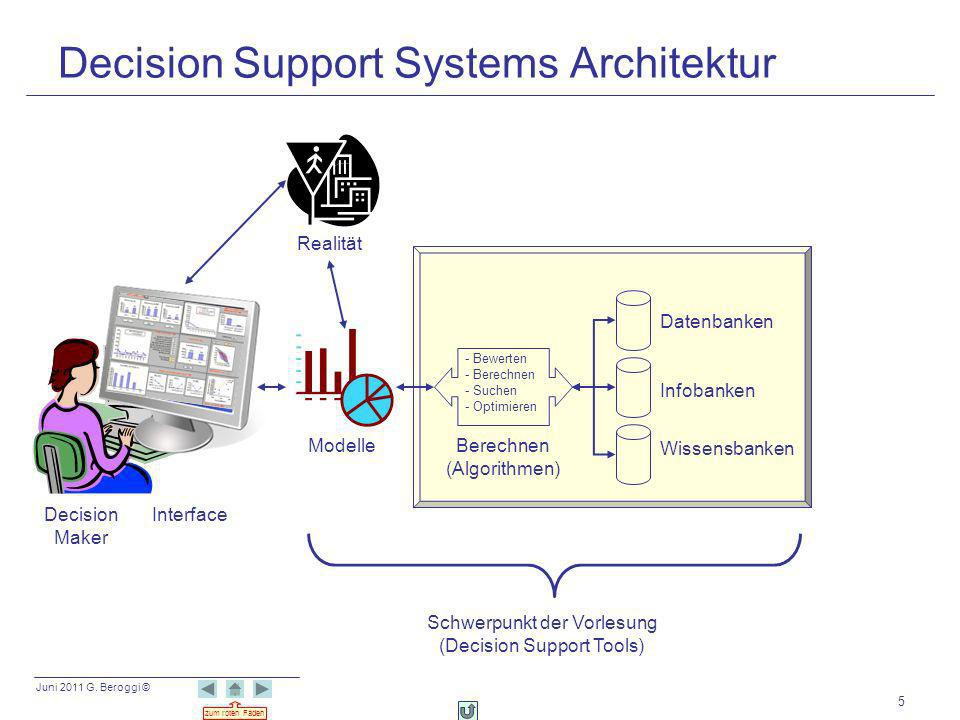 Decision Support Systems Architektur