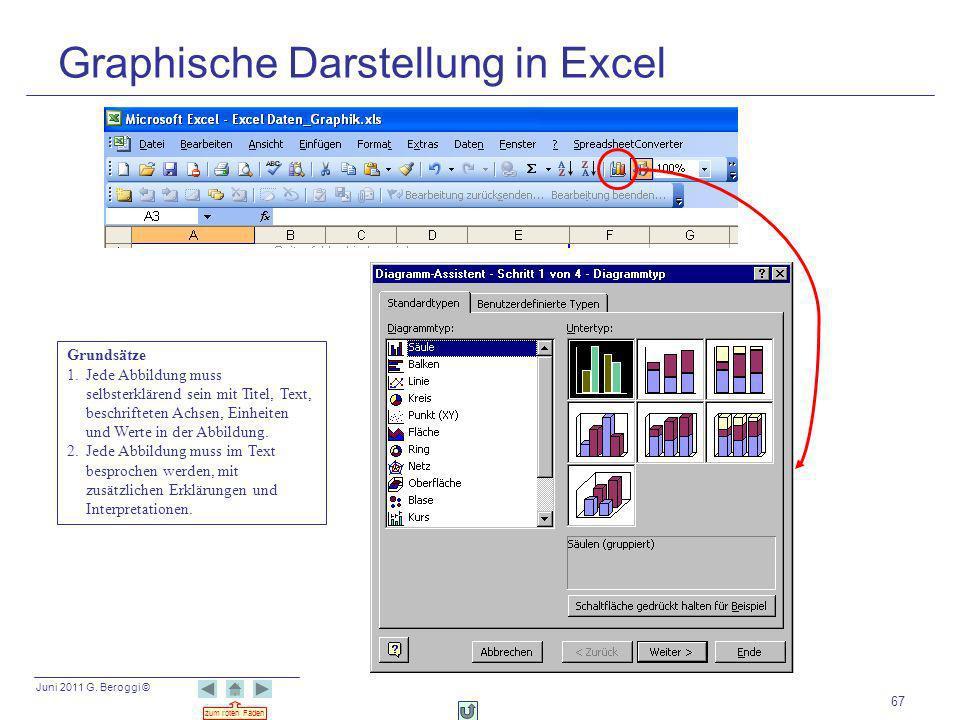 Graphische Darstellung in Excel