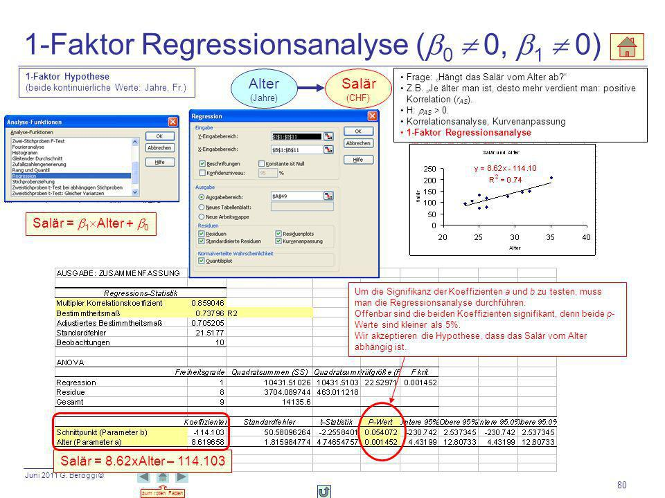 1-Faktor Regressionsanalyse (b0  0, b1  0)