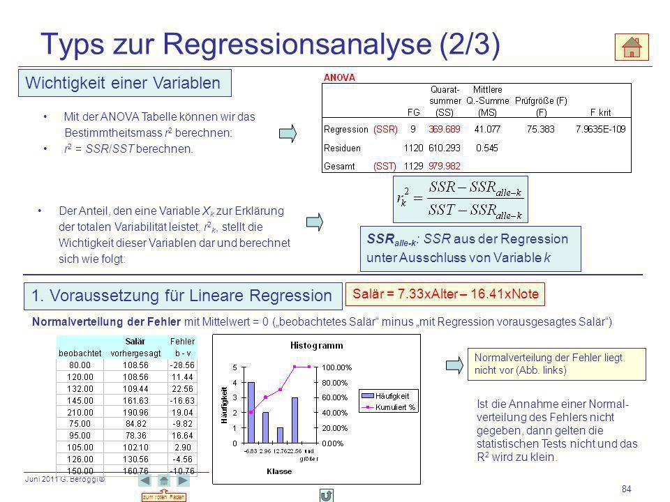 Typs zur Regressionsanalyse (2/3)