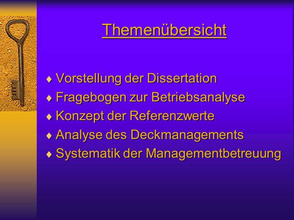 Themenübersicht Vorstellung der Dissertation