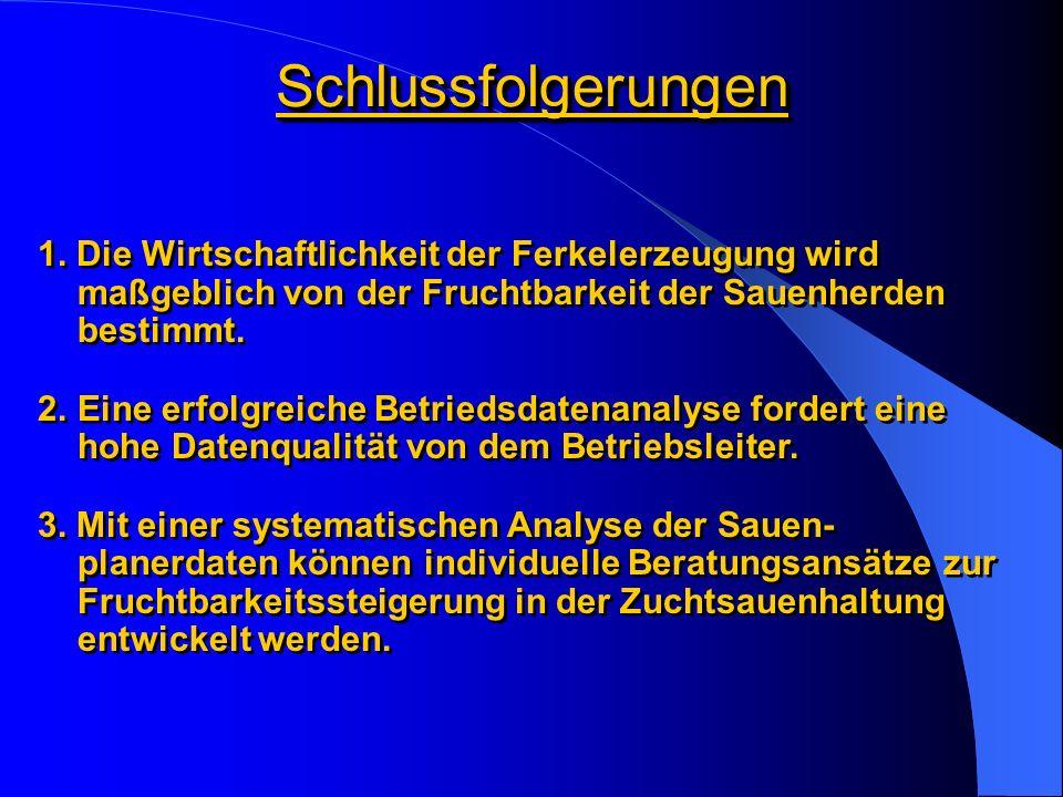Schlussfolgerungen 1. Die Wirtschaftlichkeit der Ferkelerzeugung wird maßgeblich von der Fruchtbarkeit der Sauenherden bestimmt.