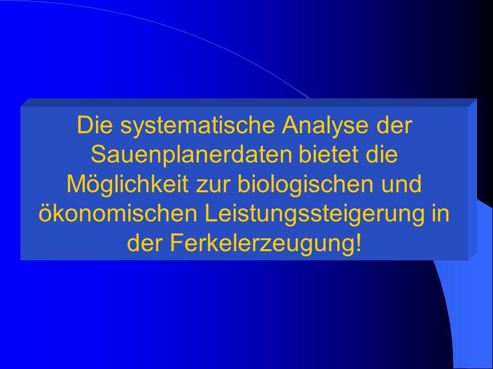Die systematische Analyse der Sauenplanerdaten bietet die Möglichkeit zur biologischen und ökonomischen Leistungssteigerung in der Ferkelerzeugung!
