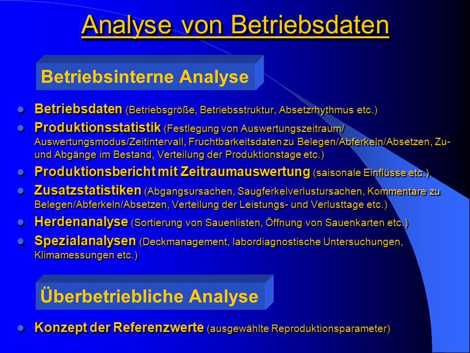 Analyse von Betriebsdaten