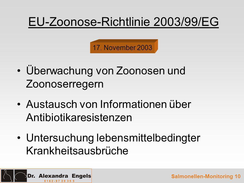 EU-Zoonose-Richtlinie 2003/99/EG