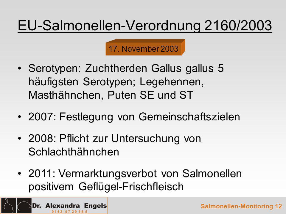 EU-Salmonellen-Verordnung 2160/2003