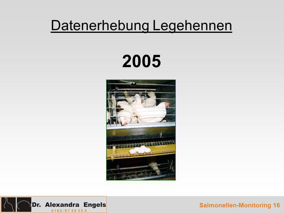 Datenerhebung Legehennen 2005