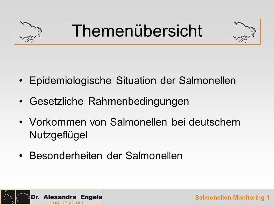 Themenübersicht Epidemiologische Situation der Salmonellen