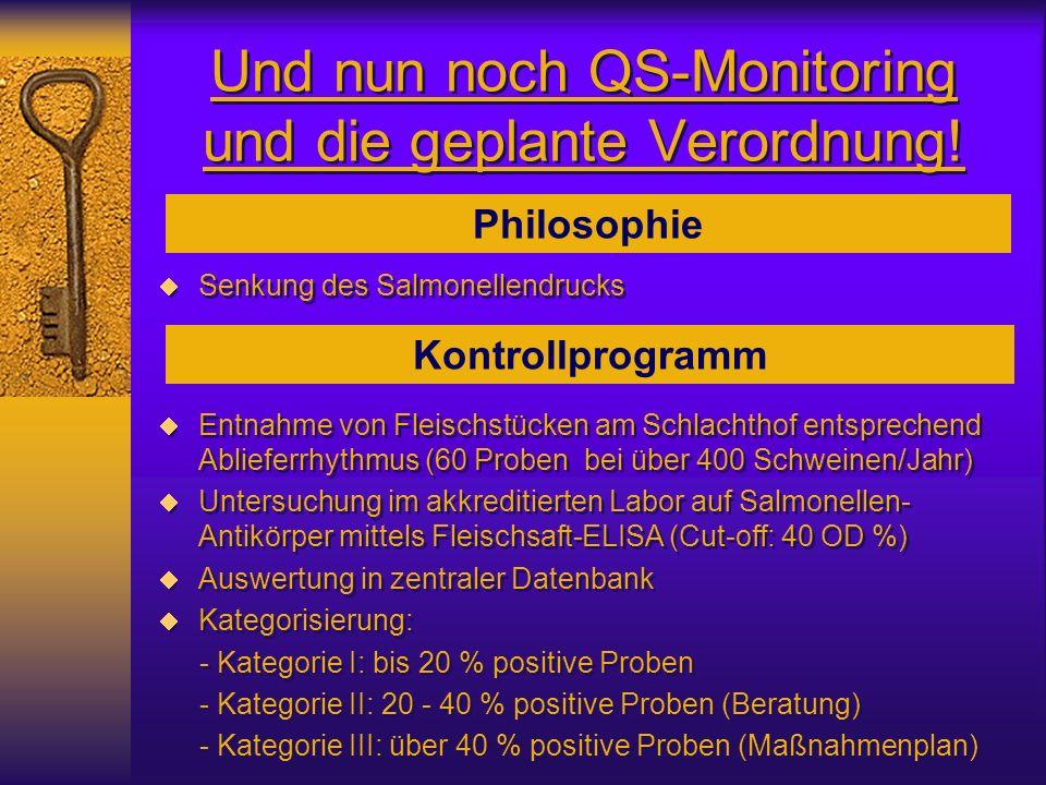 Und nun noch QS-Monitoring und die geplante Verordnung!