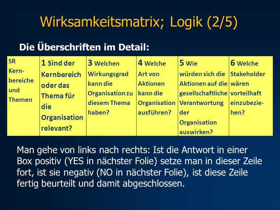 Wirksamkeitsmatrix; Logik (2/5)
