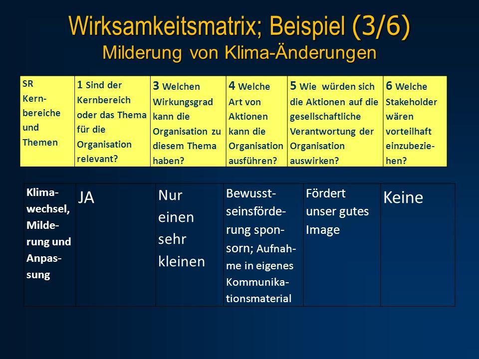 Wirksamkeitsmatrix; Beispiel (3/6) Milderung von Klima-Änderungen