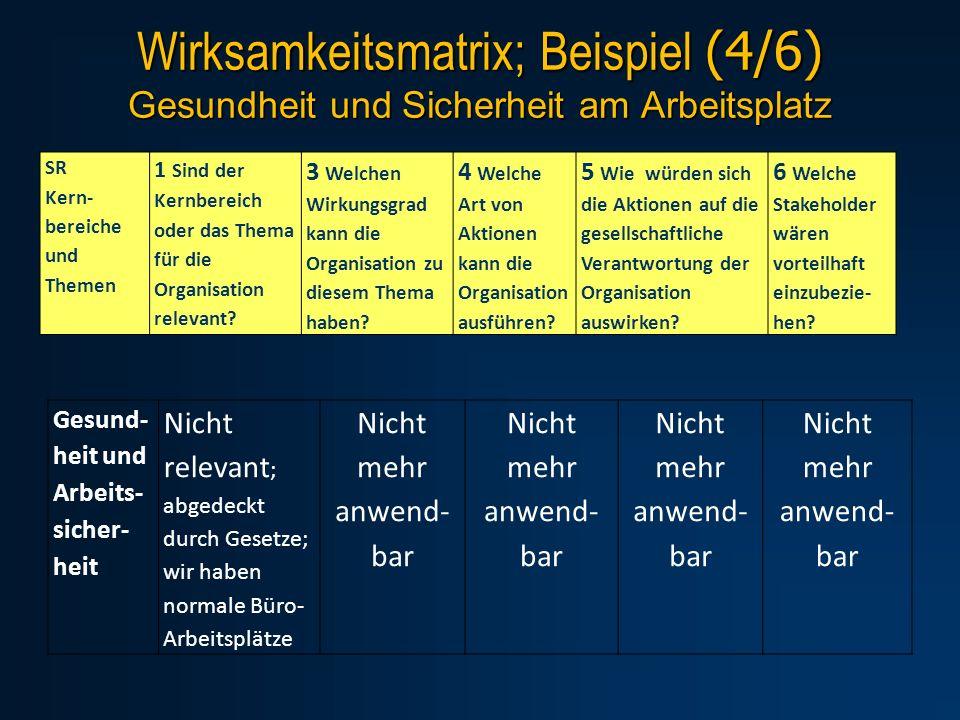 Wirksamkeitsmatrix; Beispiel (4/6) Gesundheit und Sicherheit am Arbeitsplatz
