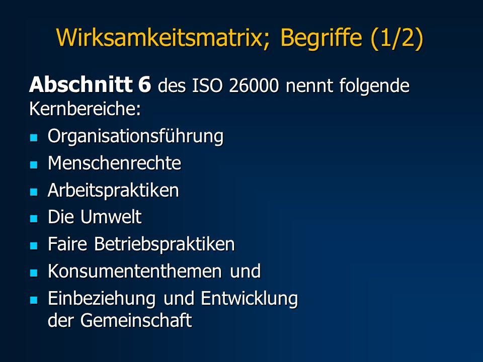 Wirksamkeitsmatrix; Begriffe (1/2)