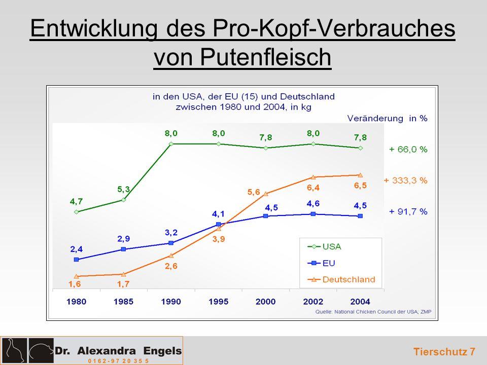 Entwicklung des Pro-Kopf-Verbrauches von Putenfleisch