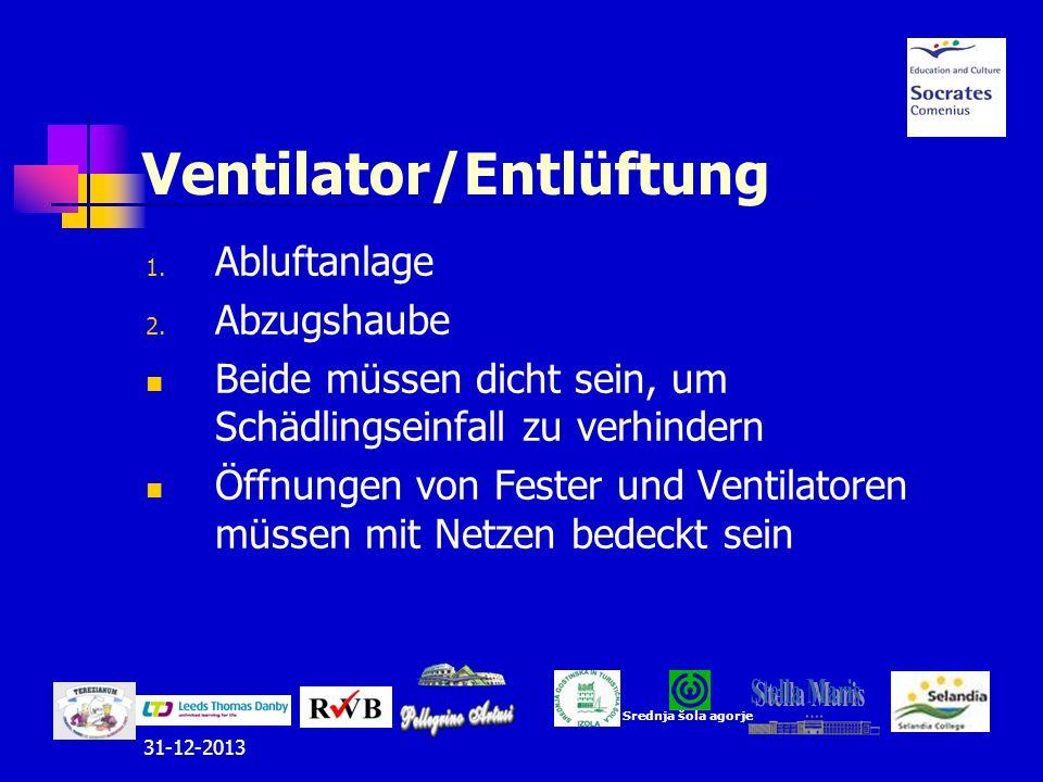 Ventilator/Entlüftung
