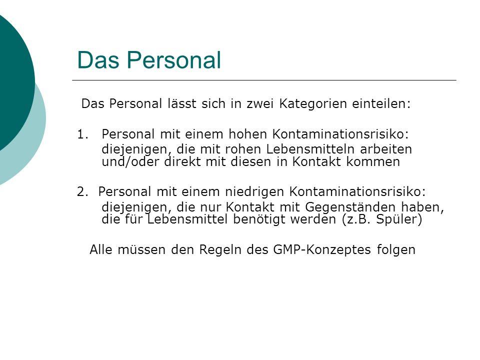 Das Personal Das Personal lässt sich in zwei Kategorien einteilen: