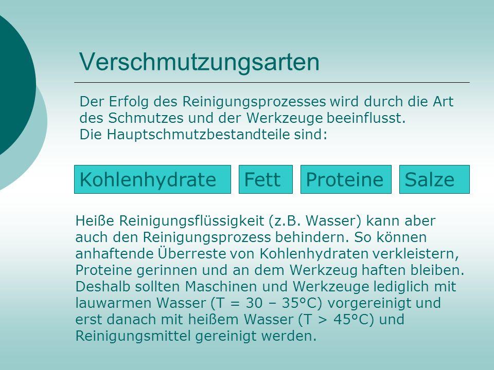 Verschmutzungsarten Kohlenhydrate Fett Proteine Salze